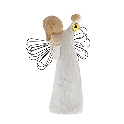 Sentiment: A wondrous world of surprises written on enclosure card 5 Inch hand-painted resin figure with wire wings; ready to display on a shelf, table or mantel; to clean, dust with soft brush or cloth A gift to celebrate new beginnings, new babies,...