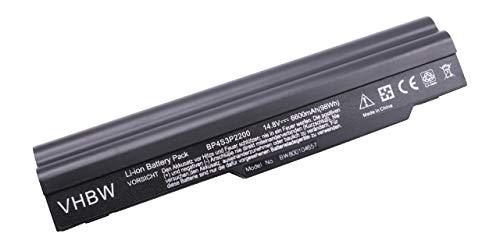 vhbw Li-Ion Akku 6600mAh (14.8V) schwarz für Laptop Medion Akoya S5610, MD96729, MD96733, MD97330, Hasee L420T, HP940 wie BP4S3P2200, 40026030.