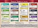 Chart - Twelve Tribes of Israel Wall (Laminated)