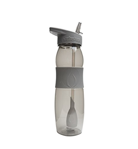 Refresh2go refresh2go 26oz Curve Filtered Water Bottle with Grip - Grey