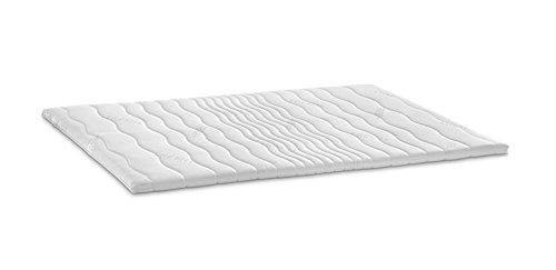Bezug für Topper / Matratzenauflage | Allergikerfreundlich | abnehmbar und waschbar | wahlweise mit 3D-Mesh-Klimaband und Stegkanten (Classic Bezug, 140 x 200 cm)