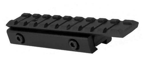M1SURPLUS Adapter Rail Mount - This…