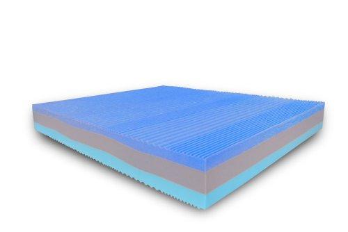 Baldiflex Materasso Matrimoniale Memory Foam 3 Strati Arcobaleno Comfort Fresh 160 x 190 cm Aloe Vera
