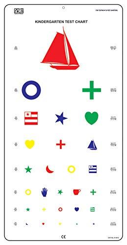 Gráfico de visión de distancia con símbolos de color, 6 m