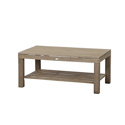 Siena Garden Lounge Tisch Astana, 70x120x51cm, Gestell: Akazienholz, gebürstet in antik-look, Tischplatte: Akazienholz, FSC 100{f67c763cf366d9953242d4258bf0e832baf76dd4e3dc44a50dd6c41a38d27eee}