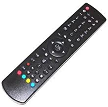 Amazon.es: mando a distancia ansonic