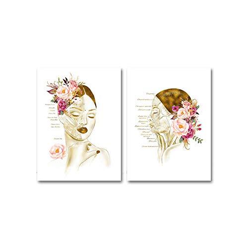 Facial MúSculos AnatomíA De La Lona Pintura Belleza Enfermera Poster Educativo Pared Arte Mujer Imprimir Esteticista Cuadro 40x60cmx2 Cuadro PóSter 40x60cmx2 No Mujer