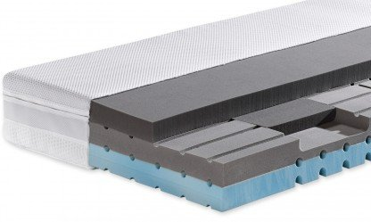 Swissflex Versa 22 GELTEX® Inside Matratze 100x200 Soft