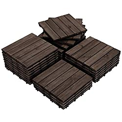 which is the best composite decking stain in the world