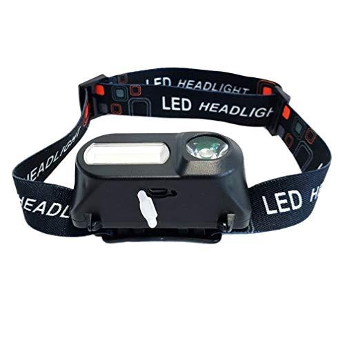 LED Stirnlampe USB-Ladekopflicht Außen-Notlicht-Taschenlampenbatteriebeleuchtung