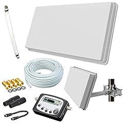 Selfsat H30D1+ płaska antena pojedyncza + kabel 10m + uchwyt na okno + znalazca SAT + 1 wejście do okna + 4 wtyczki F + 2 rękawy chroniące przed warunkami atmosferycznymi (system Full HD 4K UHD Sat dla 1 uczestnika) netshop 25 Zestaw