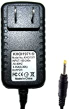 Best creative nomad jukebox zen xtra charger Reviews