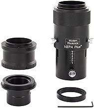 sony a mount telescope adapter