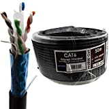 kenable External SHIELDED CAT6 Outdoor Use COPPER...