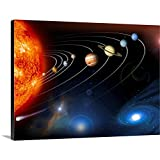 Solar System Planets Canvas Wall Art Print, Outer Space Artwork