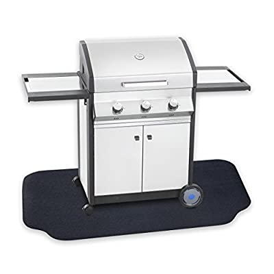 GrillTex- Under The Grill Protective Deck & Patio Mat