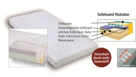 ARO Artländer 9204300 Safe Guard Matratze (Frottee Bezug) 70 x 140 cm