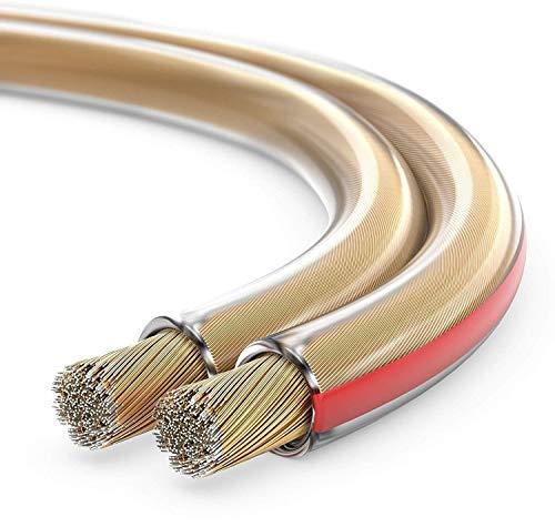 Sonero S-SC2075T-10 Cables para Altavoces CCA, 10 m, Transparente