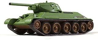 tanks world war 2 skirmish game