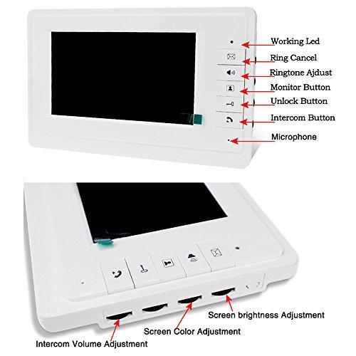 LIBO Smart Home V70F+L