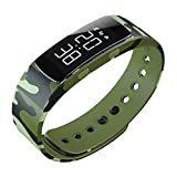 ROBOTE <span class='highlight'><span class='highlight'>Fitness</span></span> <span class='highlight'>Tracker</span>,Activity <span class='highlight'>Tracker</span> <span class='highlight'>Watch</span>, Waterproof Fit Smart <span class='highlight'>Watch</span> <span class='highlight'>with</span> Step <span class='highlight'>Tracker</span> Calorie Counter for <span class='highlight'>Kids</span> Women Men (green Camouflage)