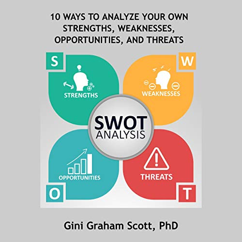 10 Ways to Analyze Your Own Strengths, Weaknesses, Opportunities, and Threats Titelbild