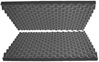 IZO All Supply Acoustic Foam Convoluted Foam Panel Studio Soundproofing Foam Wall Panel 2