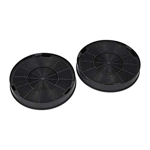 2 x Aktivkohlefilter Kohlefilter für Bosch 00748732 AEG Electrolux 9029793578 Typ Faber EFF62 für Dunstabzugshaube
