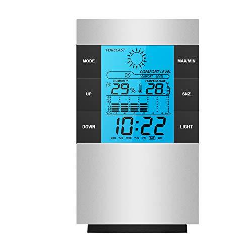 FAMKIT LCD Humedad Medidor de temperatura Higrómetro Habitación Interior Retroiluminación Termómetro digital con pantalla LCD grande y función de reloj despertador (pilas no incluidas)
