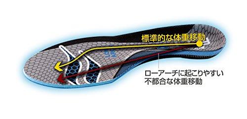 ソフソール(SOFSOLE)男女兼用インソールFIT2(フィット2)ローアーチ(扁平足)取替タイプXLサイズ(27.5~29cm)12707