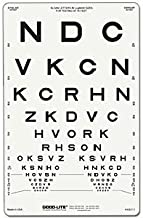 1161086 Sloan Letter Chart 10' Ea Good-Lite Co -600711