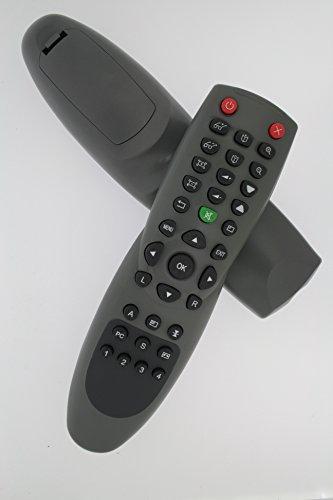 Telecomando equivalente per sanyo PLC-XP18