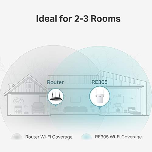TP-Link AC1200 RE305 - Repetidor Extensor de Red WiFi (Banda Dual 1200 Mbps, WPS, Puerto Ethernet, Modo Ap y Extensor, 2 Antenas, Fast Ethernet)