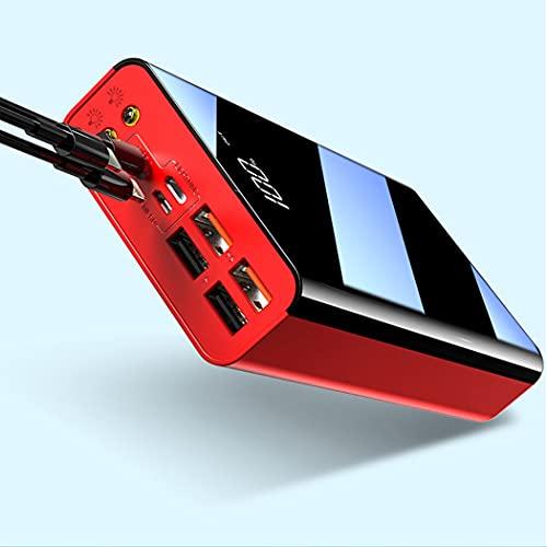 PIANAI Teléfono Portátil Banco de energía/Banco de Potencia de Alta Capacidad/USB C Power Bank/Charger portátil Bancos de energía,Rojo,60000mAh