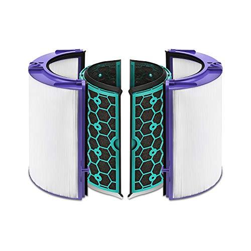 OUNEDA FY1410 - Filtro purificador de aire para FY1413 Active Carbon & HEPA de repuesto compatible con purificador de aire Series 1000 1000i, reemplazo AC1214 AC1215 AC1217 AC2729
