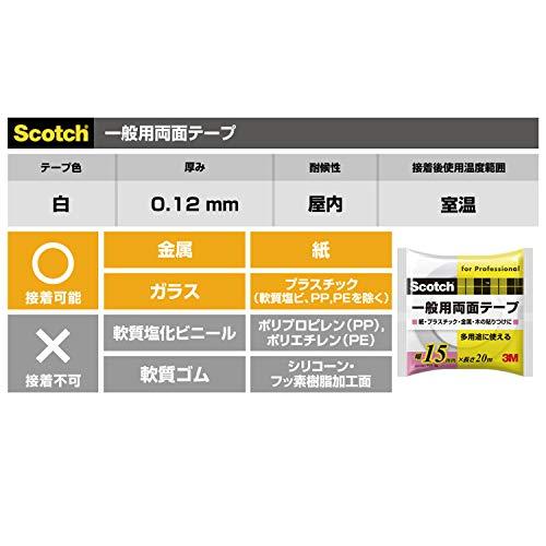3Mスコッチ一般用両面テープ5mm×20mPGD-05