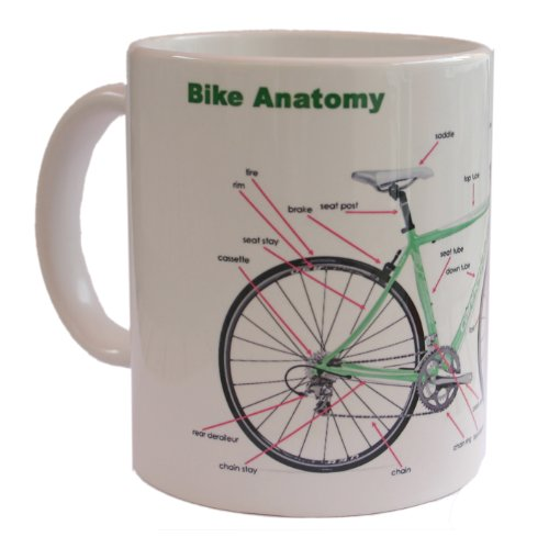 Skaide Kaffeebecher Fahrrad Bike Radler (Bike Anatomy)