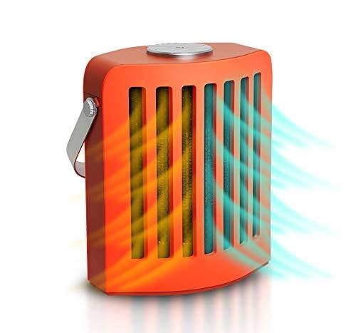 Mini Keramik Heizlüfter PTC-Keramik Heizung Elektrisch heizstrahler Mini Heizung 950W, Überhitzungsschutz Senkundenschnellaufheizen 3 Modi für Babyzimmer/Wohnzimmer/Büro/Zuhause