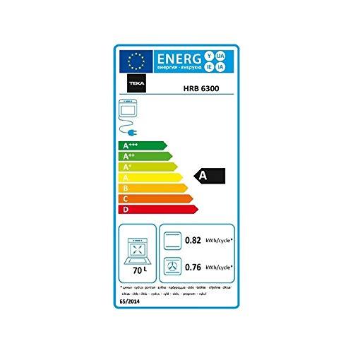 Horno - Teka HRB 6300 AT, Multifunción, Polivalente, A+, 9 funciones, Sistema Hydroclean®, Negro