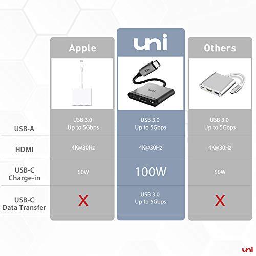 uni USB C HDMI Adapter 3 in 1, USB-C Multiport Adapter, unterstützt 100W Lade, 4K HDMI und USB 3.0, Kompatibel für iPad Pro 2020/2018, MacBook, Samung S20, Huawei, Surface und mehr - Space Grau