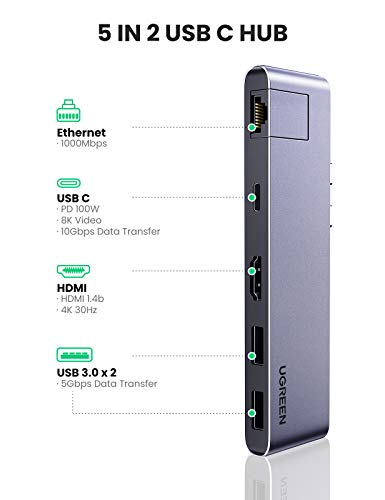 UGREEN USB C Ethernet Hub USB C HDMI Adapter kompatibel mit MacBook Pro 13/16 Zoll, MacBook Air 2020 usw. USB-C Hub mit 4K HDMI, Gigabit Ethernet, Thunderbolt 3 und USB 3.0