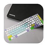 Funda protectora para teclado de ordenador portátil Acer Predator Helios 300 15 6' 17 3' G3 571 G3 572 Ph315 51 Ph317 52 Vx5 591G Vn7 793G talla única candymint