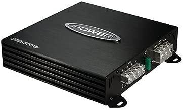 Jensen Power 250x2 Dual Channel Car Amplifier with 500 Watt Peak Performance
