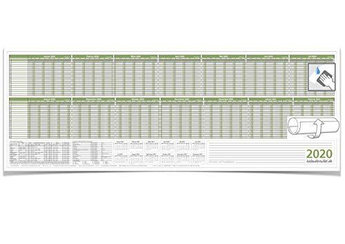 Personalplaner Projektplaner 2020, feucht abwischbar 118,8 X 42,0 cm für bis zu 16 Mitarbeiter