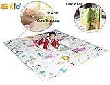 Babies Playmats Review and Comparison