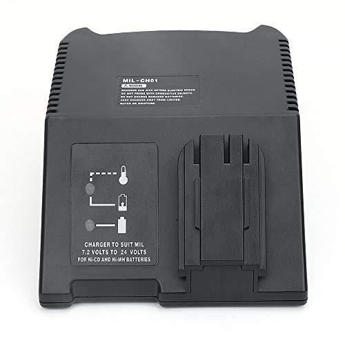 PowerGiant Battery Charger 48-59-0255 for Milwaukee 7.2V-18V 48-11-2230 48-11-2200 48-11-2232 48-11-1000 48-11-1014 (110-240V)