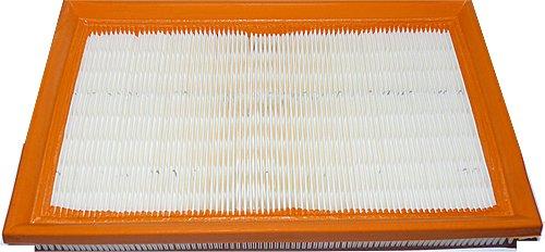 1220 SILVERSTAR FILTRO Aspirapolvere per Thomas Compact 20 R Compact 20 S