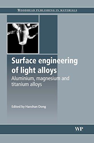 Surface Engineering of Light Alloys: Aluminium, Magnesium and Titanium Alloys (Woodhead Publishing Series in Metals and Surface Engineering) (English Edition)
