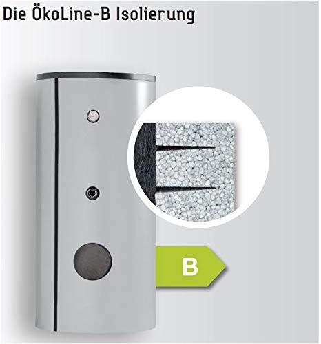 TWL Speicher Isolierung ÖkoLine-B 3000