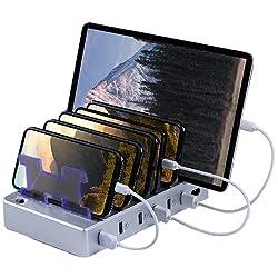 smartest technology finds